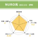 NURO光の評判は悪い?口コミの検証と工事を早く終わらせる方法を解説します