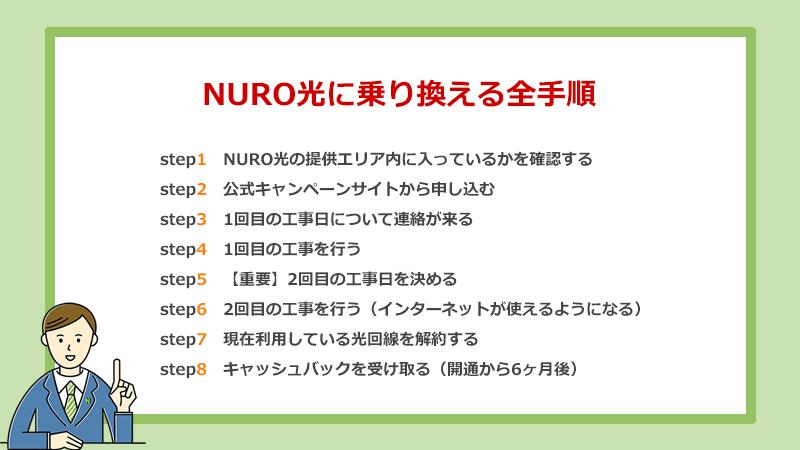 NURO光に乗り換える全手順をわかりやすく解説
