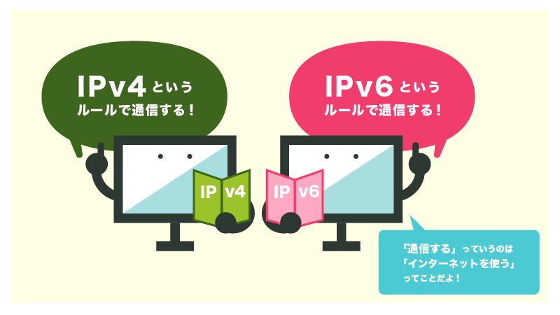 IPv4やIPv6とはインターネットをする上での約束事(ルール)という意味である