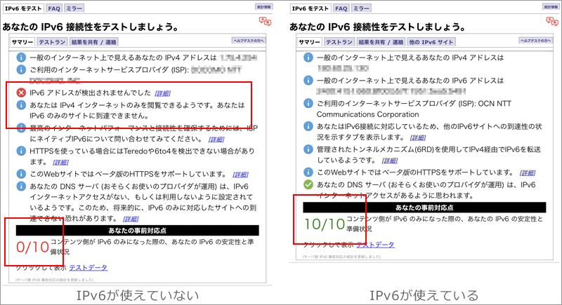 IPv6通信のテスト結果