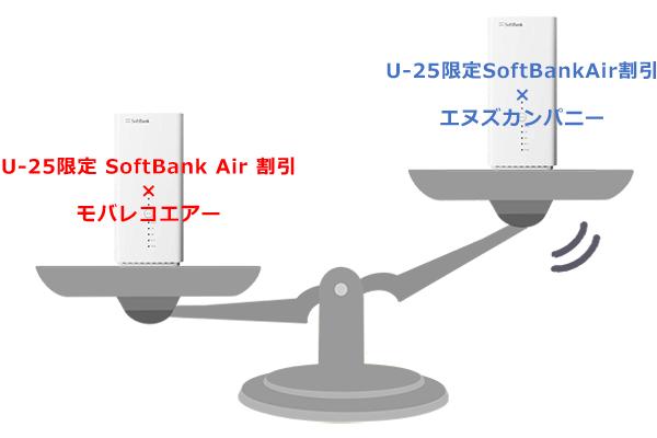 U-25限定 SoftBank Air 割引があるのでキャッシュバックの分だけエヌズカンパニーが安くなる