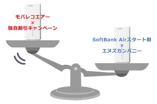 SoftBank Airスタート割よりもお得なモバレコエアー独自割引キャンペーン